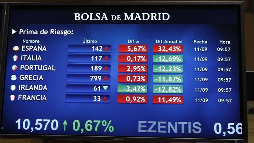 La prima de riesgo española abre sin cambios, en 146 puntos básicos