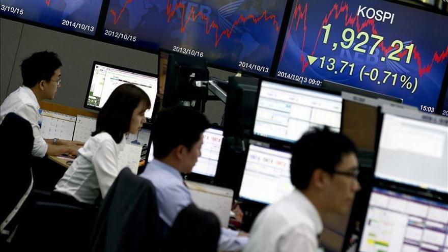 El Kospi surcoreano sube un 0,63 por ciento hasta los 1.988,51 puntos
