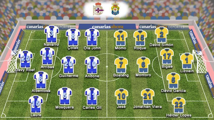 Alineaciones probables entre el Deportivo de La Coruña y la UD Las Palmas.