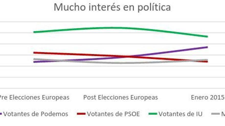 Podemos04