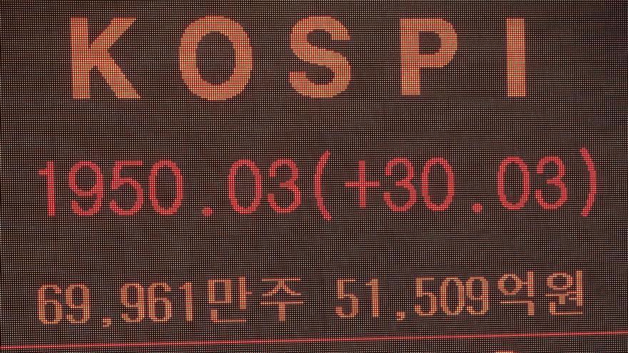 El Kospi cae un 0,09 por ciento hasta las 1.948,27 unidades