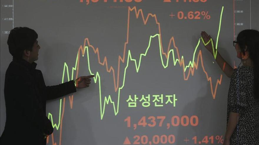 El Kospi surcoreano sube un 0,42 por ciento en la apertura