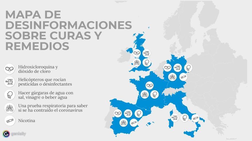 Mapa de desinformación de curas y remedios en Europa durante los meses de marzo y abril