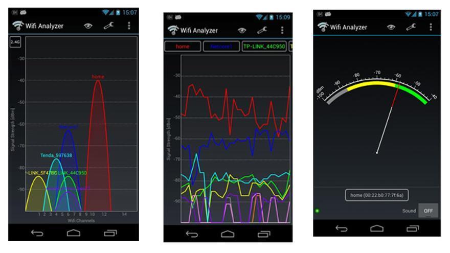 Wifi Analyzer nos permite monitorizar la calidad de las redes inalámbricas que nos rodean