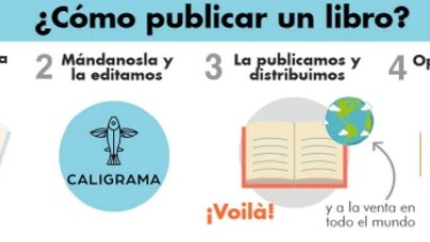 Promoción de Caligrama en la página de Penguin Random House
