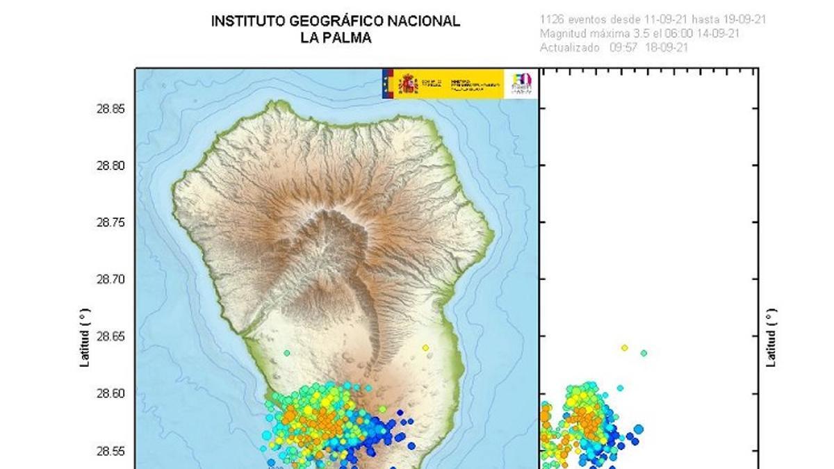 Actividad volcánica en el sur de La Palma