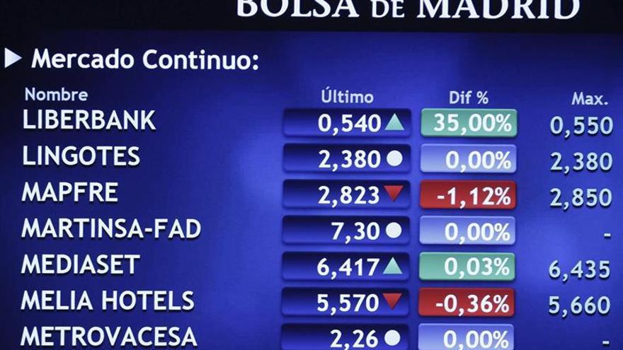 Liberbank pierde un 15,6 % en Bolsa tras proponer una ampliación de capital