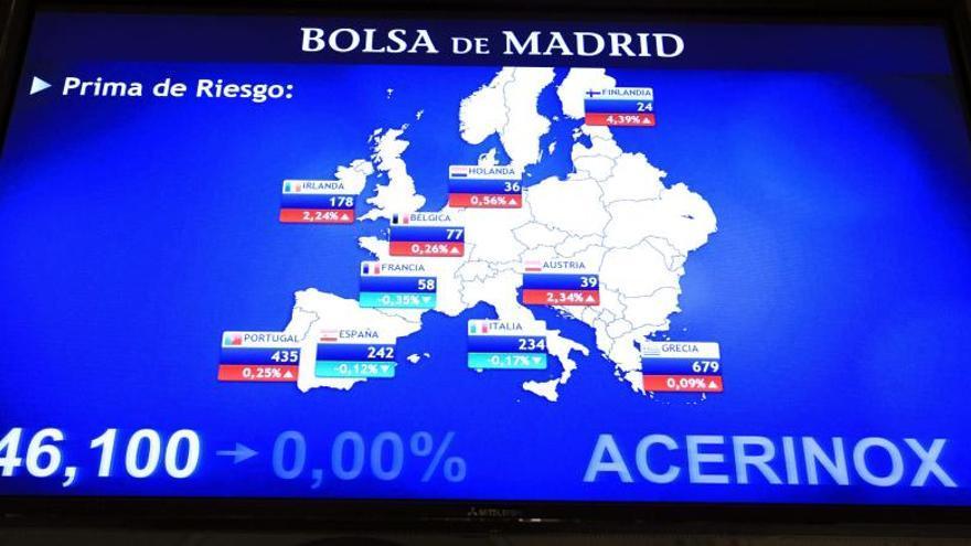 La prima de riesgo española baja a 199 puntos en la apertura
