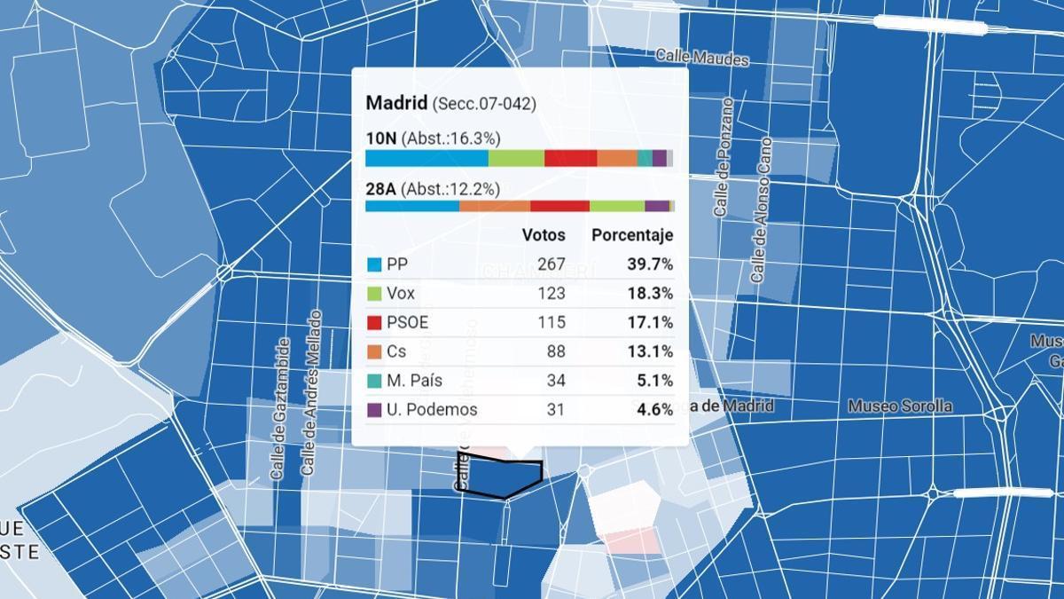 Resultados electorales del 10-N en Chamberí, según la distribución de izquierdas y derechas