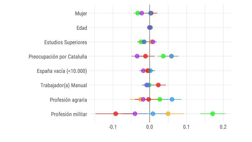 C:\fakepath\Grafico 6.jpg