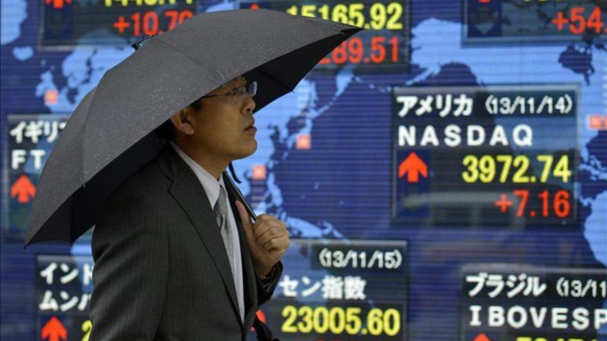 El Nikkei cae 116,82 puntos, un 0,75 por ciento, hasta los 15.502,31 puntos