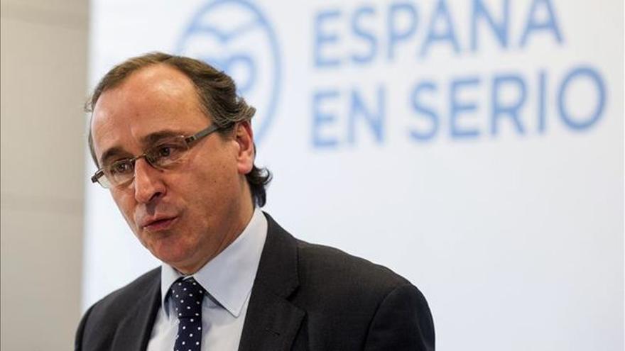MINUTO A MINUTO | La crisis de Catalunya