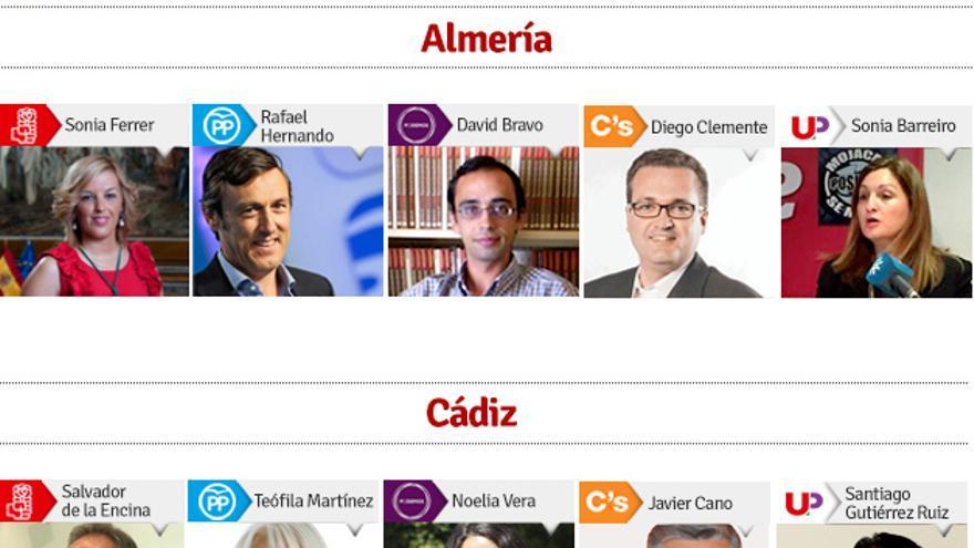 GRÁFICO | Estos son los 'cabezas de lista' que aspiran al Congreso por cada provincia andaluza