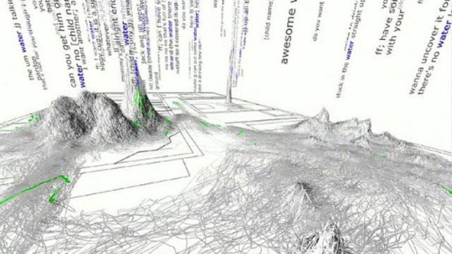 El 'big data' de las palabras