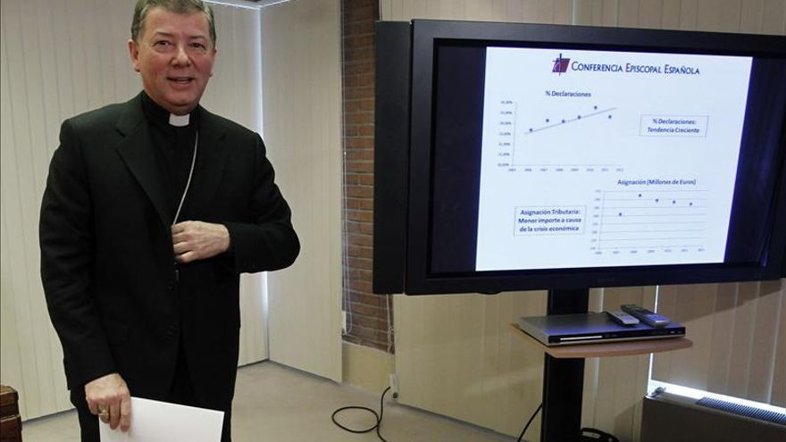 Desciende en 1,2 millones de euros la cantidad asignada a la Iglesia por el IRPF