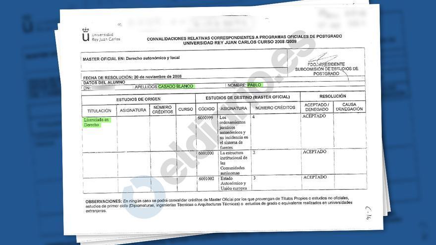 El documento de convalidación, con la parte de origen en blanco