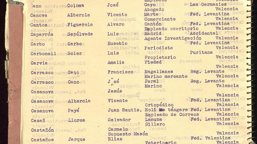 Anotación sobre el republicano José Cano Coloma en la lista de masones valencianos.