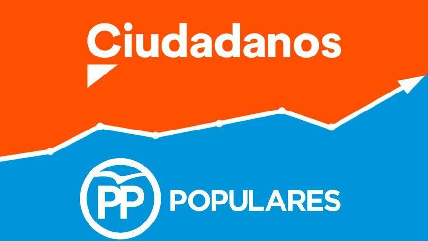 Ciudadanos aumenta sus expectativas electorales alimentándose de antiguos votantes del PP. (CA).