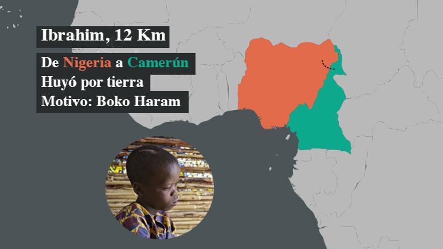 Ibrahim huyó a Camerún desde Nigeria perseguido por Boko Haram. En el camino perdió la vida de su padre, y casi la suya | FOTO: Acnur, Hélène Caux