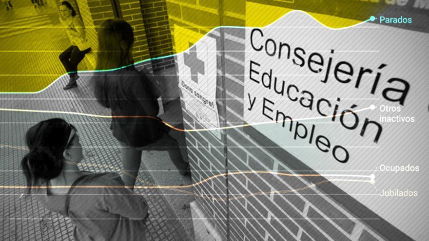 Ilustración del aumento de la tasa de pobreza y exclusión entre las personas desempleadas.