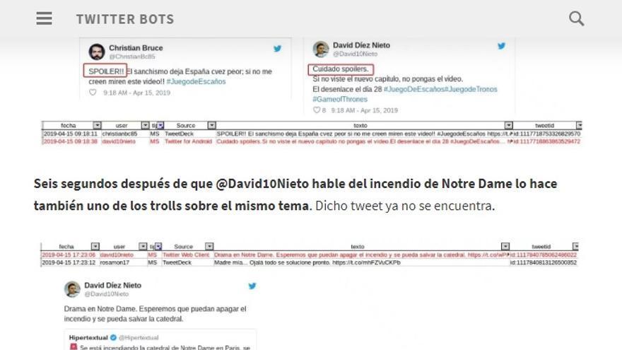 Análisis de 'Twitter Bots' de las relaciones de David Díez Nieto con la nueva granja de 70 perfiles falsos que empezó su actividad poco después de que la actividad de la primera red de apoyo al PP fuera señalada por múltiples investigadores y eldiario.es