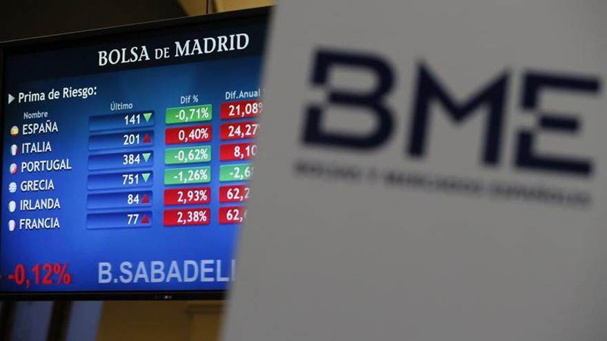 """La prima de riesgo española baja a 128 puntos por el repunte del """"bund"""""""