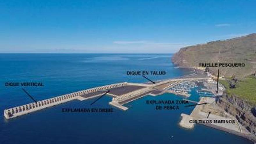 Infografía del Puerto de Tazacorte.