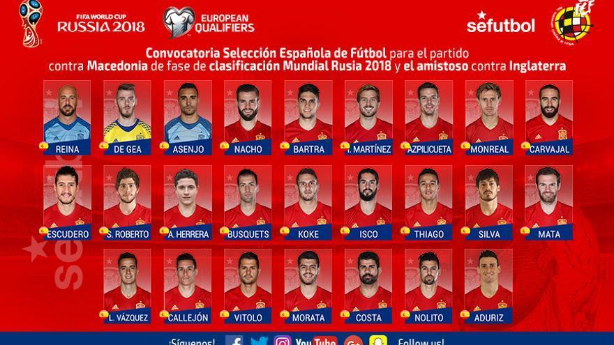La lista de los 25 jugadores convocados.