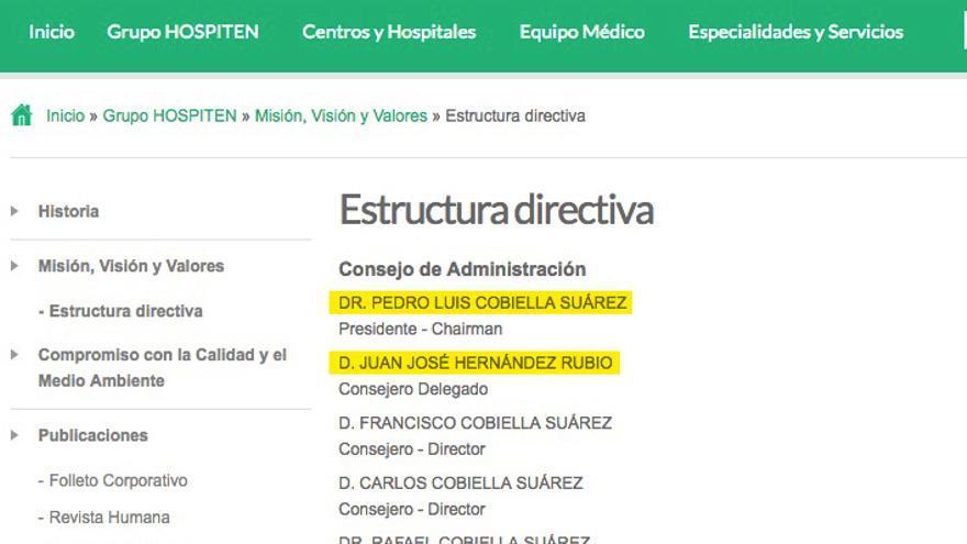 Consejo de Administración de Hospiten. Web del grupo