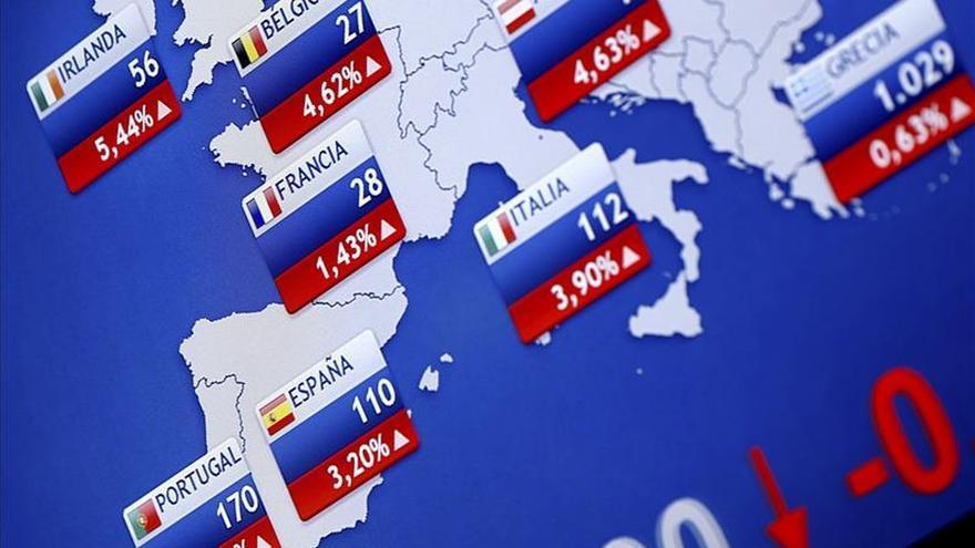 La prima de riesgo española sube a 116 puntos y el bono, al 1,665 por ciento