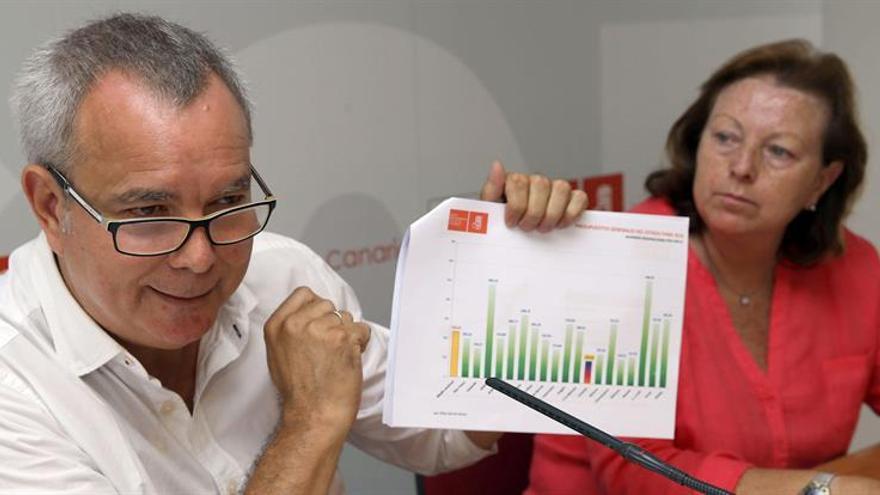 Los diputados socialistas Sebastián Franquis y Pilar Grande durante la rueda de prensa que ofrecieron este miércoles en las Palmas de Gran Canaria para valorar el proyecto de ley de los Presupuestos Generales del Estado 2016. EFE/Elvira Urquijo A.