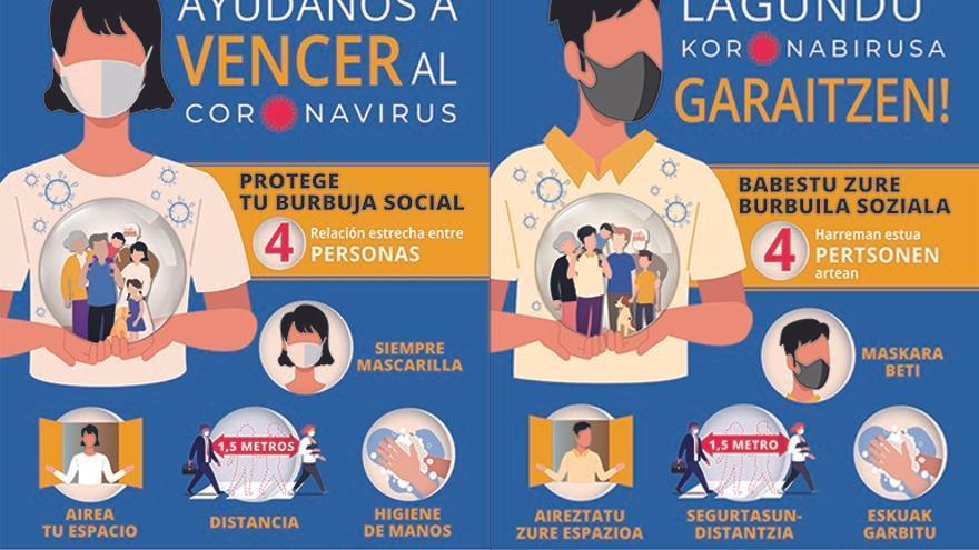 Cartel sobre medidas preventivas ante la pandemia