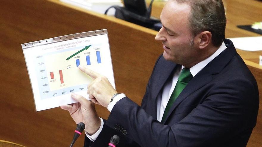 Alberto Fabra, mostrando una gráfica sobre su previsión de crecimiento de empleo
