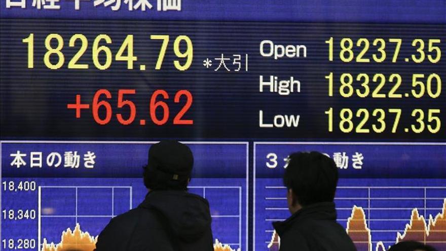 El Nikkei sube un 0,30 por ciento hasta los 18.841,26 puntos