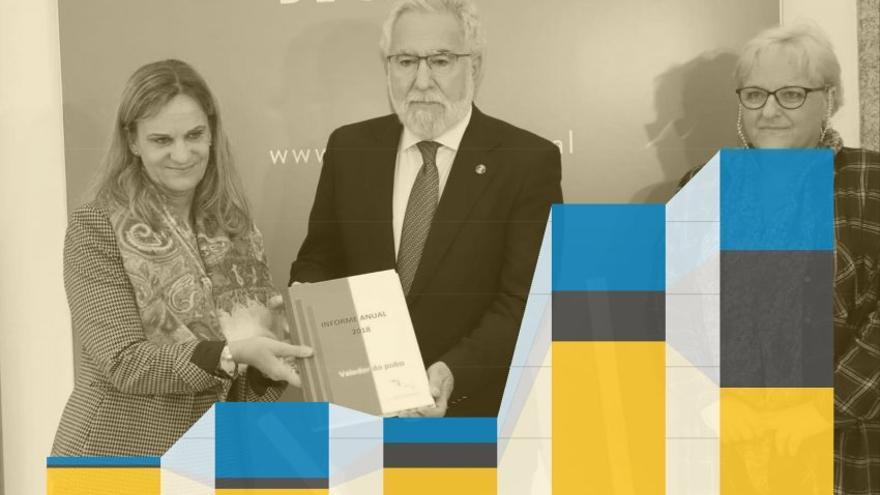 La Valedora do Pobo, Fernández Galiño, entregando su informe anual al presidente del Parlamento de Galicia, Miguel Santalices