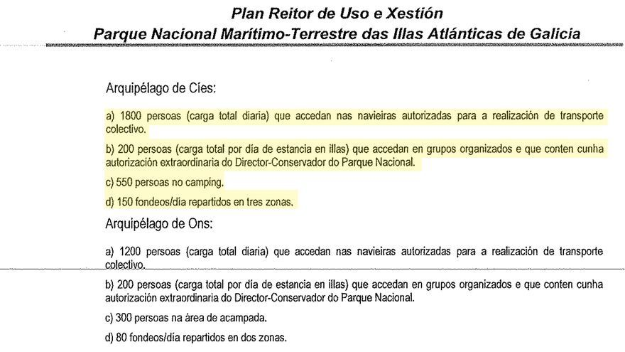 Límites para las visitas estipulados en el PRUG sometido a información pública en 2011
