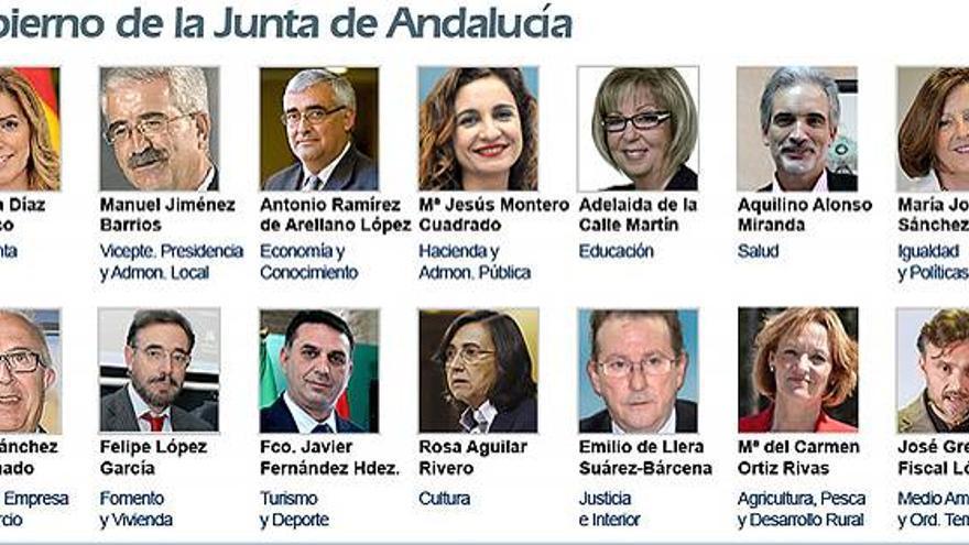 Susana d az nombra a dos independientes y a rosa aguilar for Oficina junta de andalucia