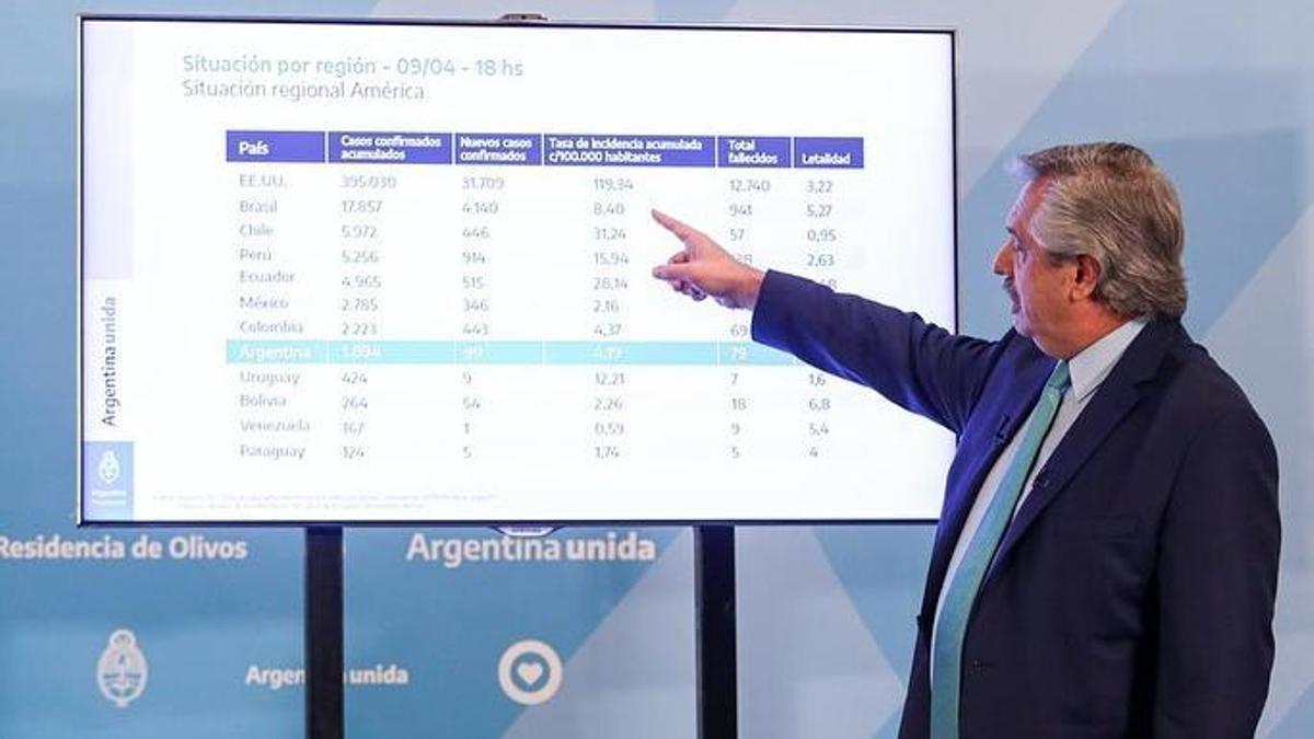 Alberto Fernández cuando mostraba las filminas con los números.