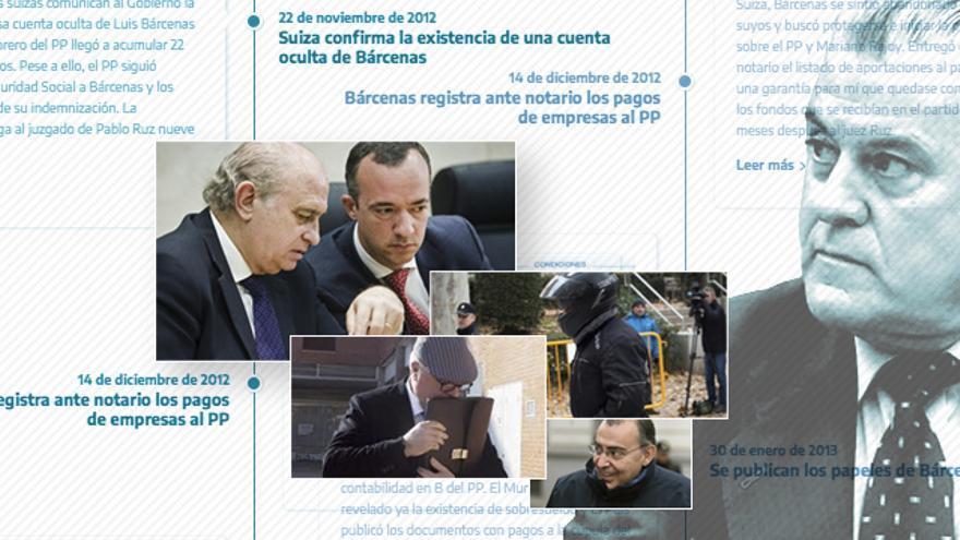 Cronología de un espionaje para librar al PP de sus 20 años de dinero negro