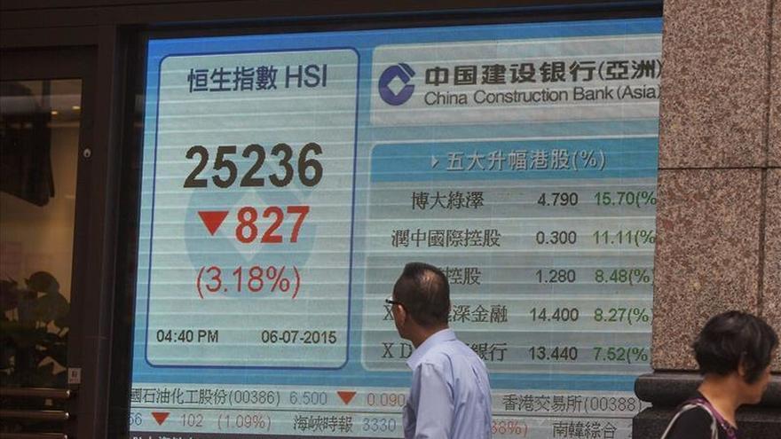 La Bolsa de Hong Kong amplía sus pérdidas hasta el 0,69 % a media sesión