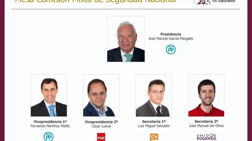 Congreso y Senado respaldan a Margallo como presidente de la Comisión Mixta de Seguridad Nacional