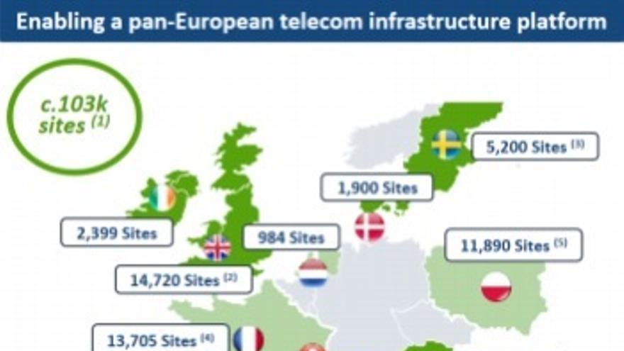 Cellnex adquirirá 24.600 emplazamientos de CK Hutchison por 10.000 millones