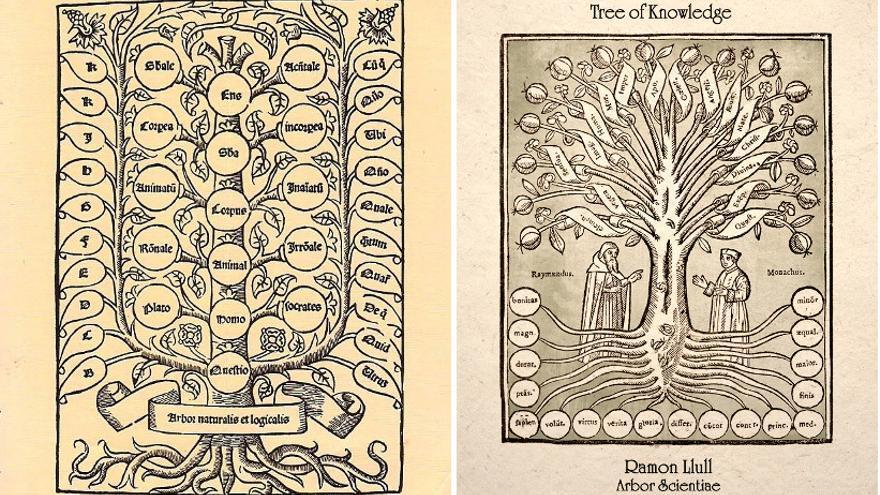 Los árboles de la ciencia de Ramón Llull