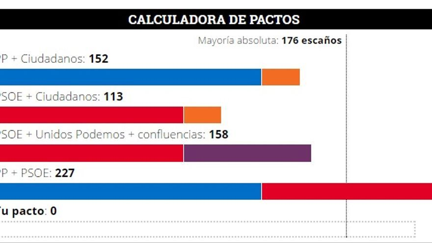 Calculadora pacto captura