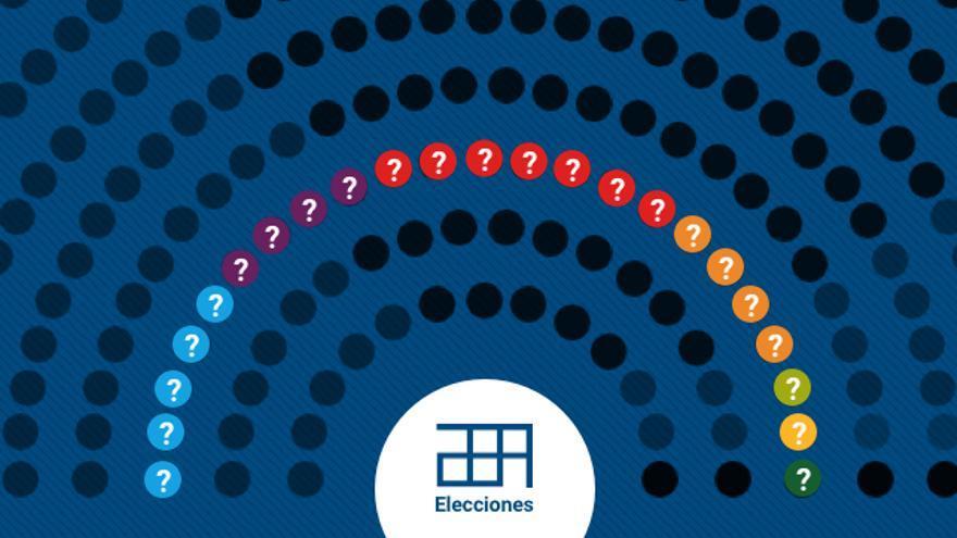 Quiz electoral