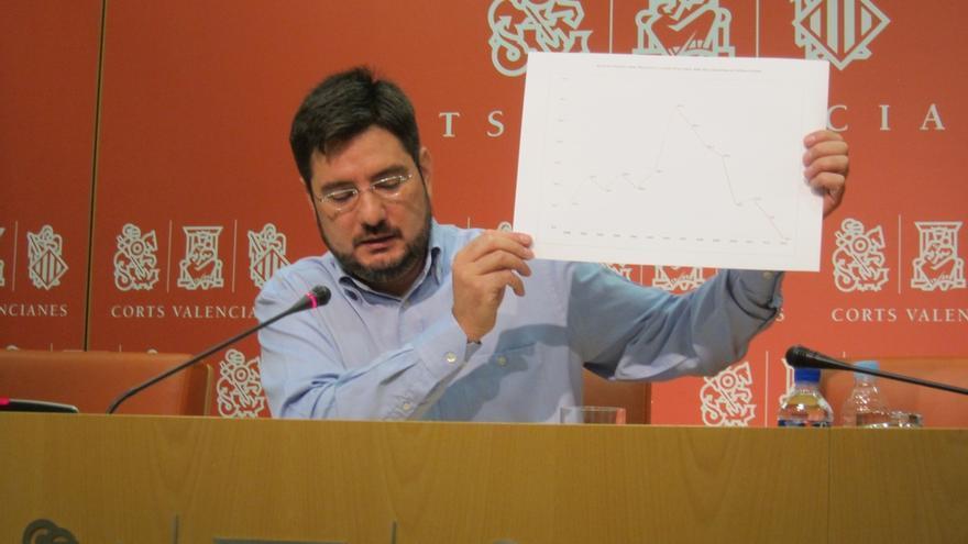 EUPV denuncia que los directores generales de RTVV aprobaron 360 millones fuera de presupuesto entre 2000 y 2013