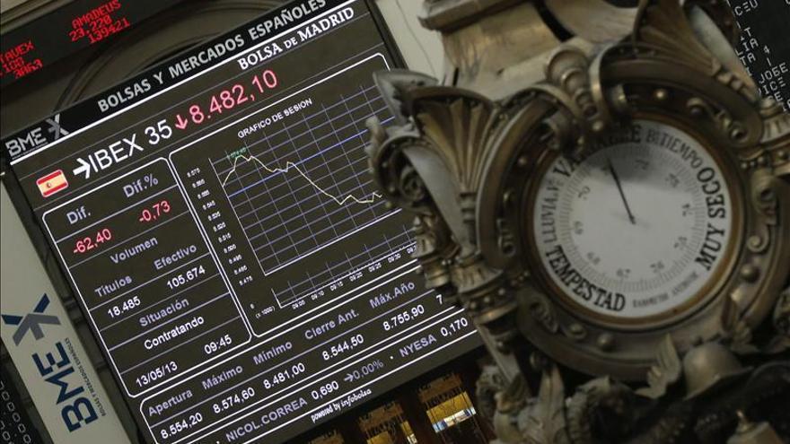 El IBEX cae un 1,55 por ciento a mediodía y ve peligrar los 8.400 puntos