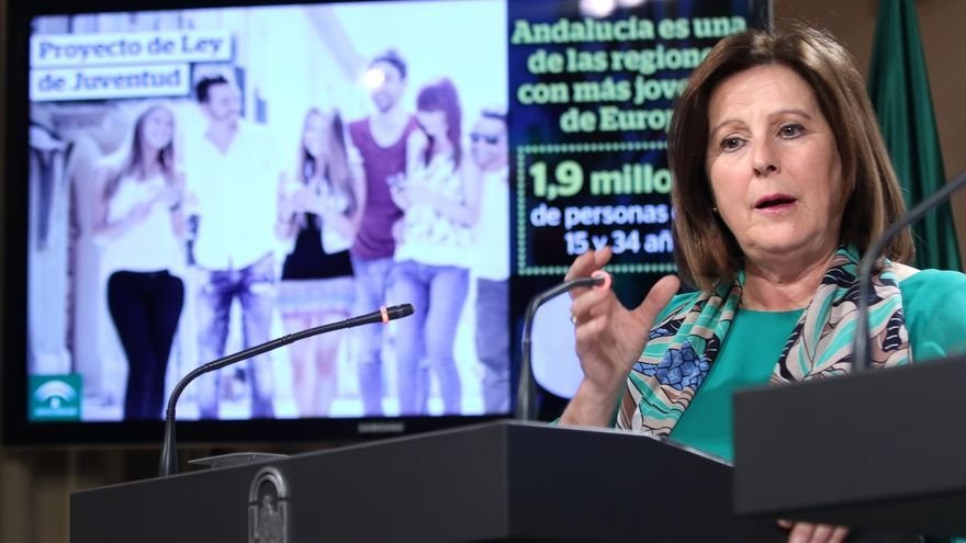 La Ley de Juventud fomentará la inclusión laboral y el acceso a la vivienda para posibilitar la emancipación