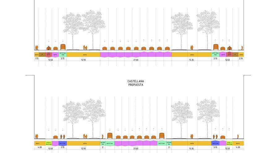 Propuesta de carril bici Catellana eduardo dato san juan de la cruz