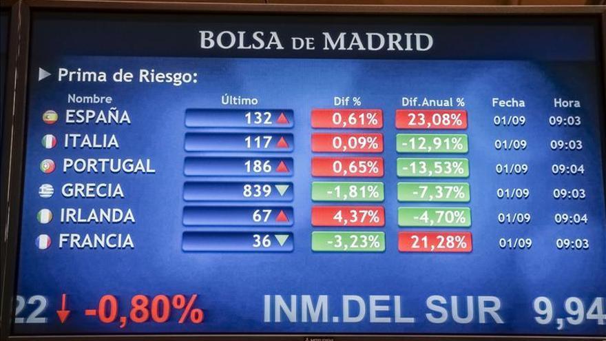 La prima de riesgo de España abre sin apenas cambios en 140 puntos básicos